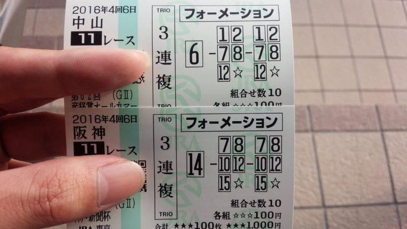 コスト(情報料+馬券代)